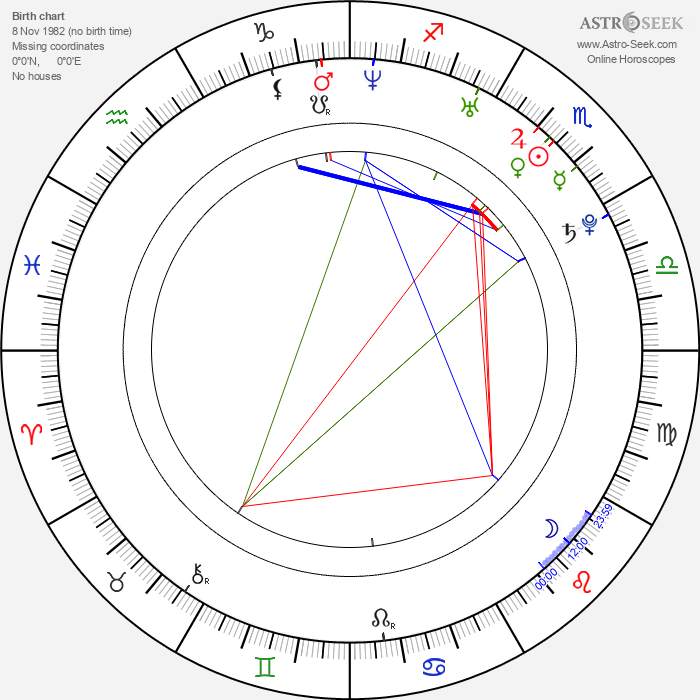 Ethan Juan - Astrology Natal Birth Chart