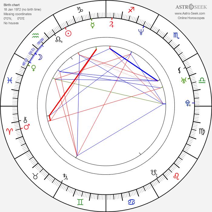 Ethan Keogh - Astrology Natal Birth Chart