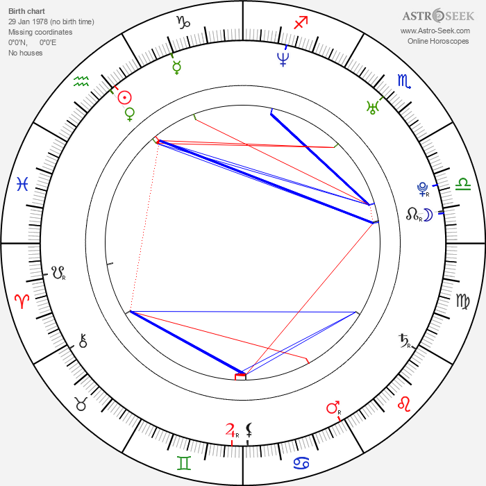 Ethan Mechare - Astrology Natal Birth Chart