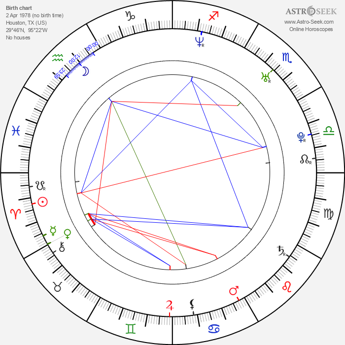 Ethan S. Smith - Astrology Natal Birth Chart