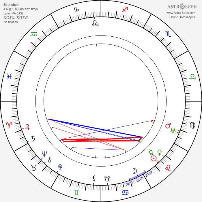 Ethyle Cooke - Astrology Natal Birth Chart