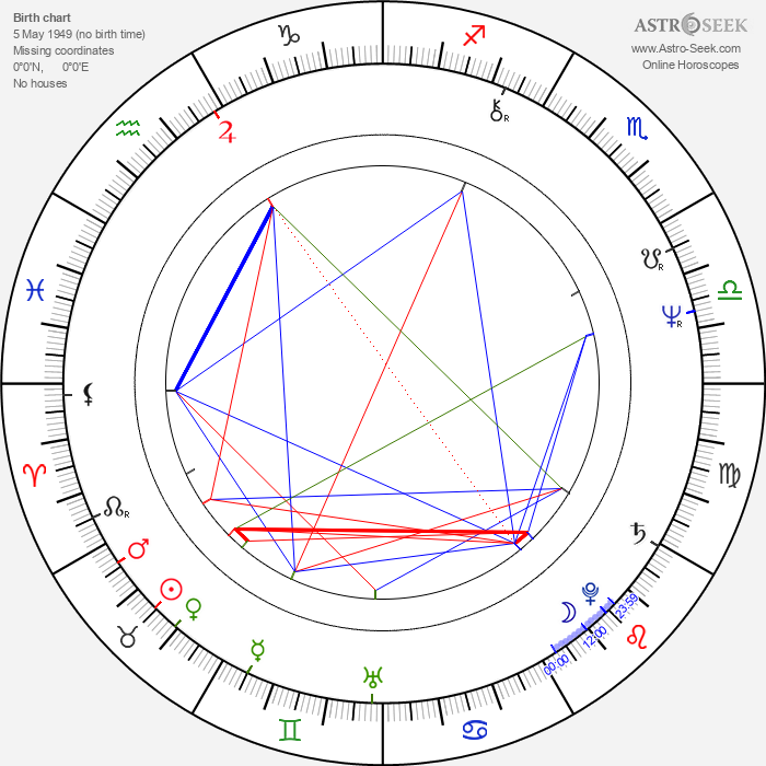 Etienne Chicot - Astrology Natal Birth Chart