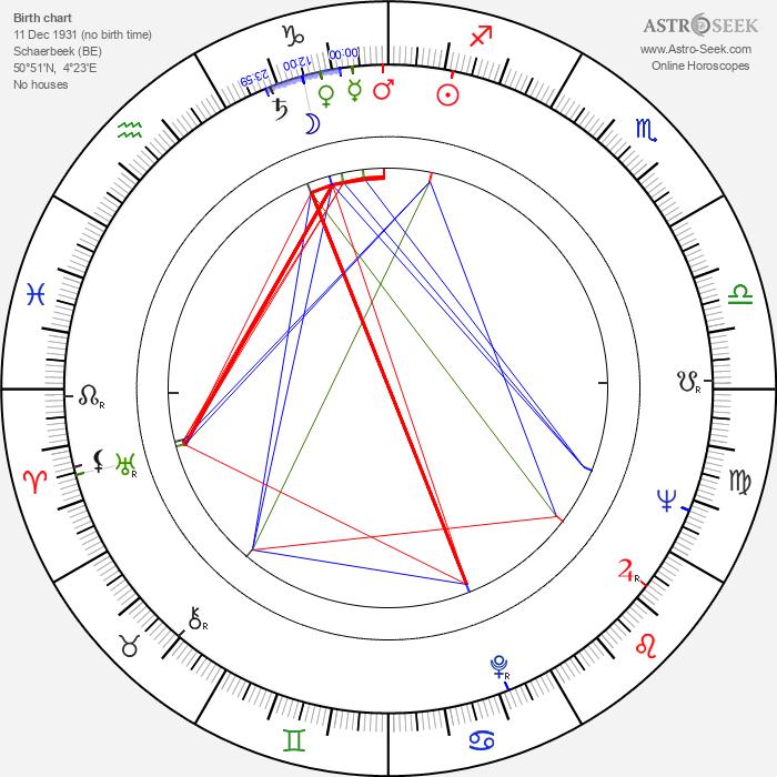 Etienne Périer - Astrology Natal Birth Chart