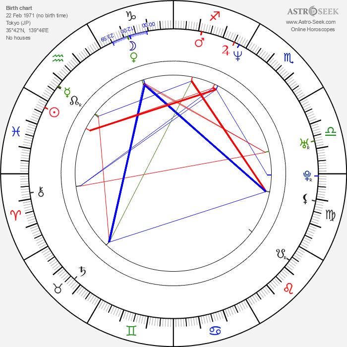 Etsuko Kozakura - Astrology Natal Birth Chart