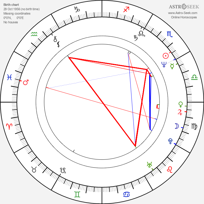 Etsuko Shihomi - Astrology Natal Birth Chart