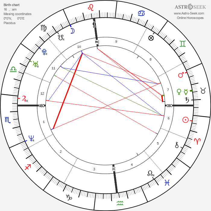 Ettore Bassi - Astrology Natal Birth Chart