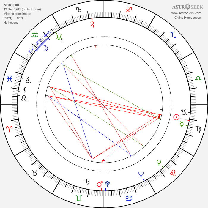 Ettore Cella - Astrology Natal Birth Chart