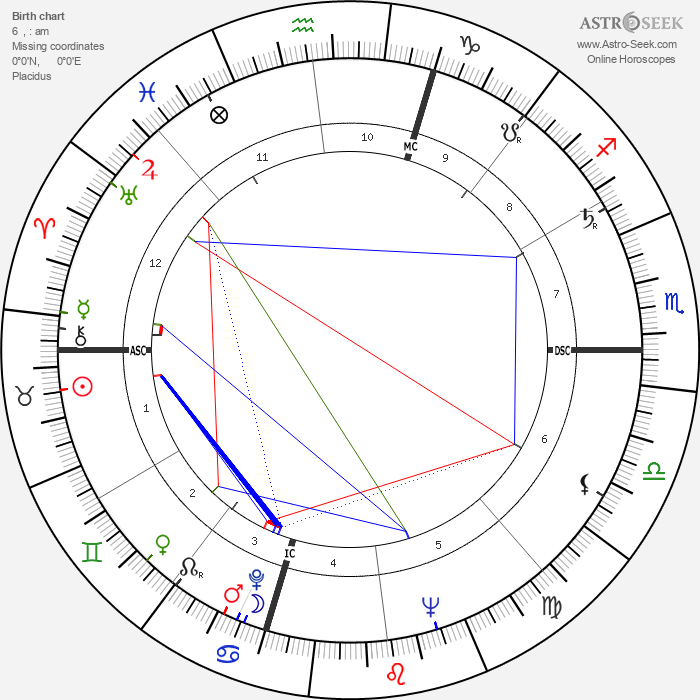 Ettore Manni - Astrology Natal Birth Chart