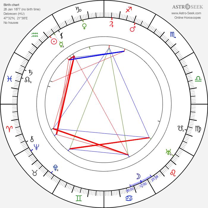 Eugen Illés - Astrology Natal Birth Chart
