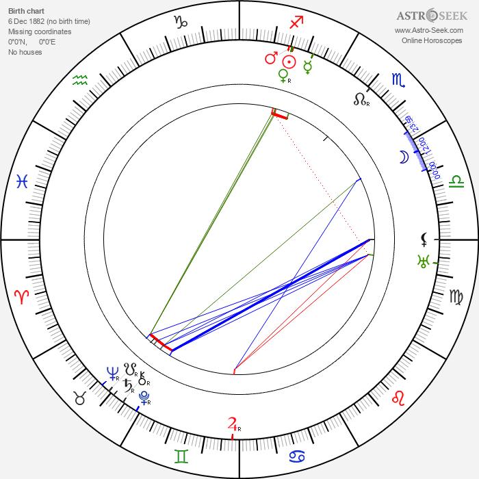 Eugen Neufeld - Astrology Natal Birth Chart