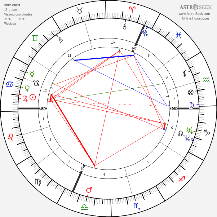 Eugène Boudin - Astrology Natal Birth Chart