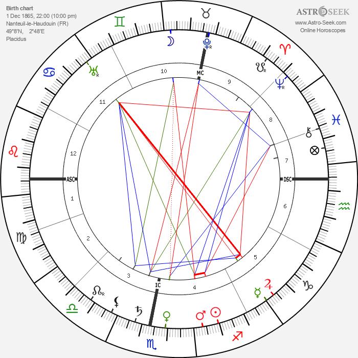 Eugene Caslant - Astrology Natal Birth Chart