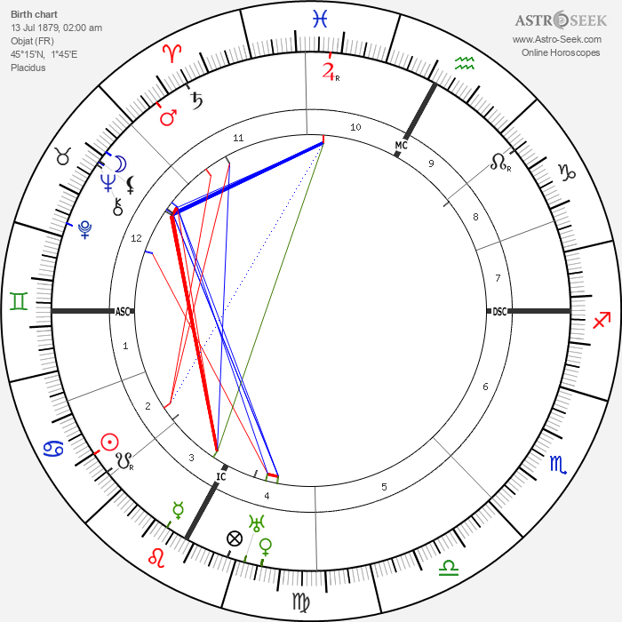 Eugene Freyssinet - Astrology Natal Birth Chart