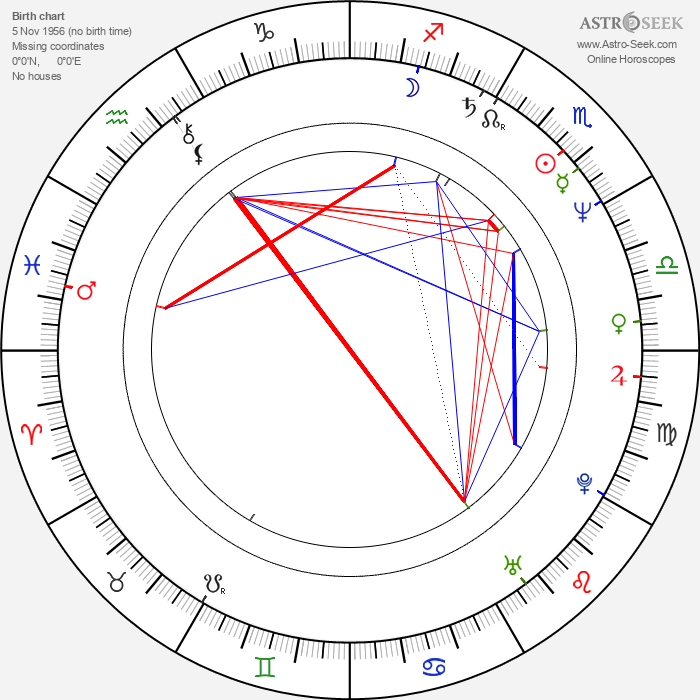 Eugene Lipinski - Astrology Natal Birth Chart