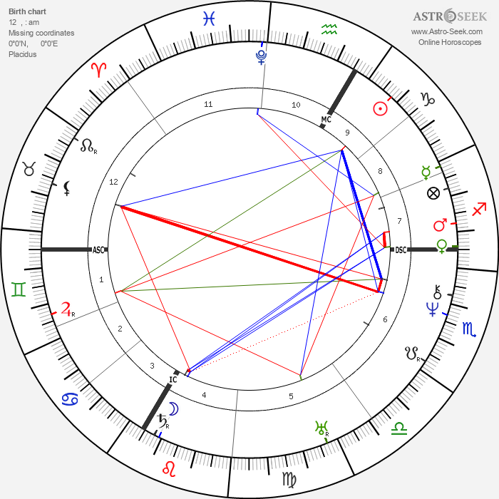 Eugene Louis Lami - Astrology Natal Birth Chart