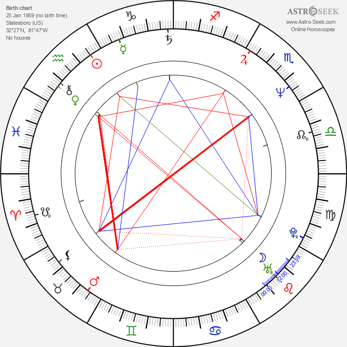 Eugene Osment - Astrology Natal Birth Chart