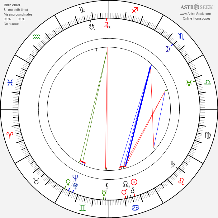 Eugene Pallette - Astrology Natal Birth Chart