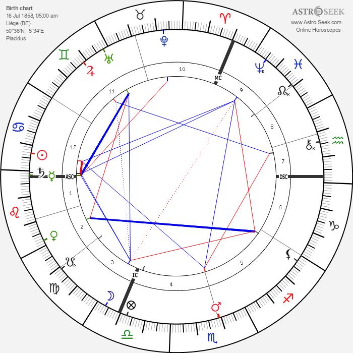 Eugene Ysaye - Astrology Natal Birth Chart