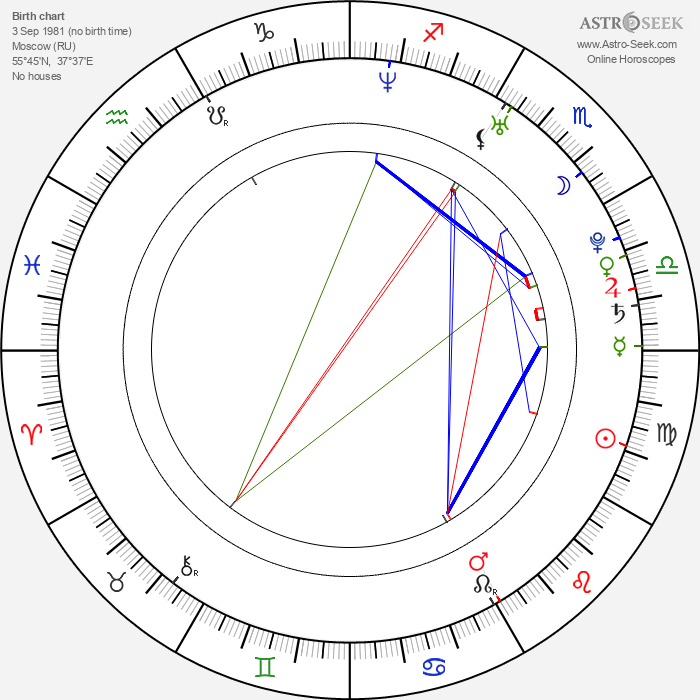 Eugenia Khirivskaya - Astrology Natal Birth Chart