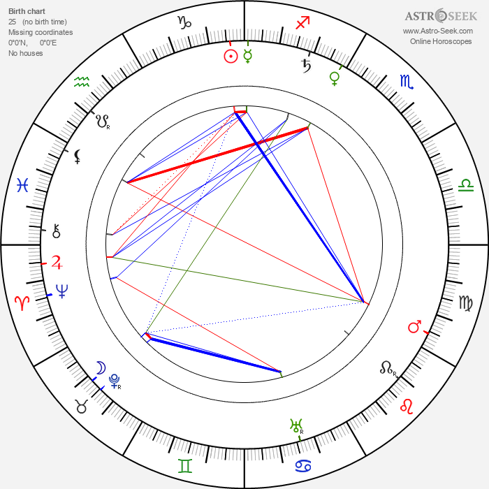 Eugenie Besserer - Astrology Natal Birth Chart
