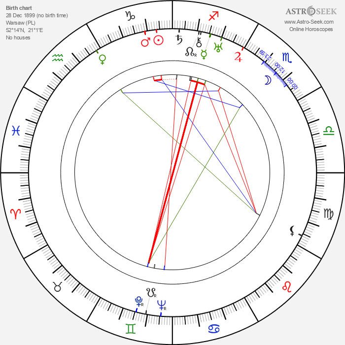 Eugeniusz Bodo - Astrology Natal Birth Chart