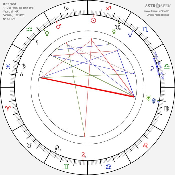 Eui-sung Kim - Astrology Natal Birth Chart