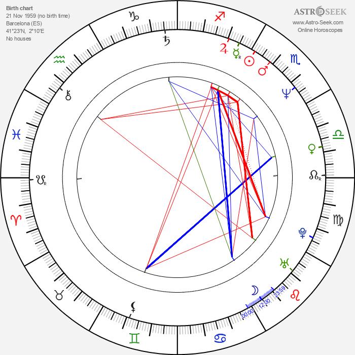 Eulàlia Ramon - Astrology Natal Birth Chart