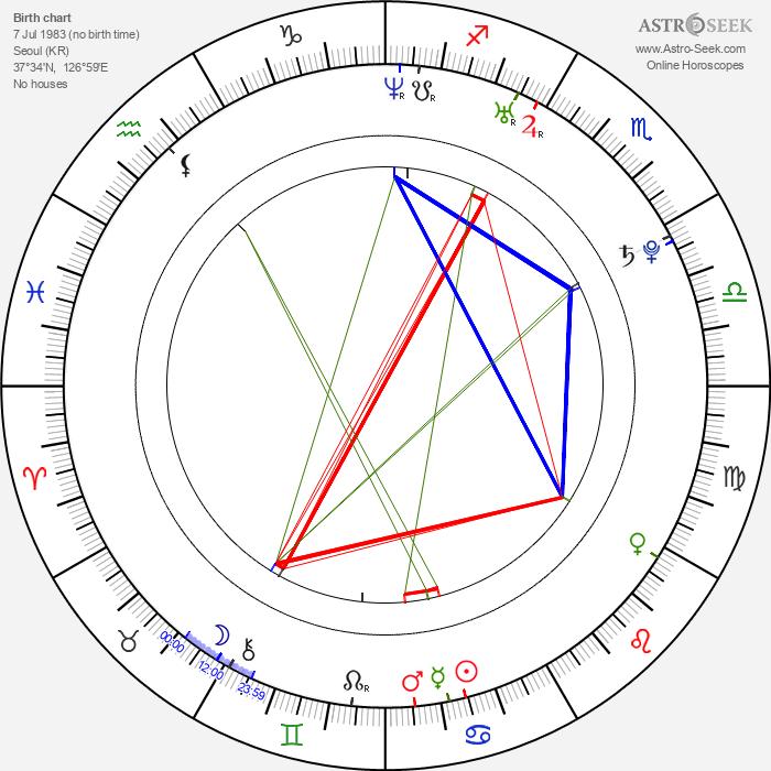 Eun-gyeong Im - Astrology Natal Birth Chart