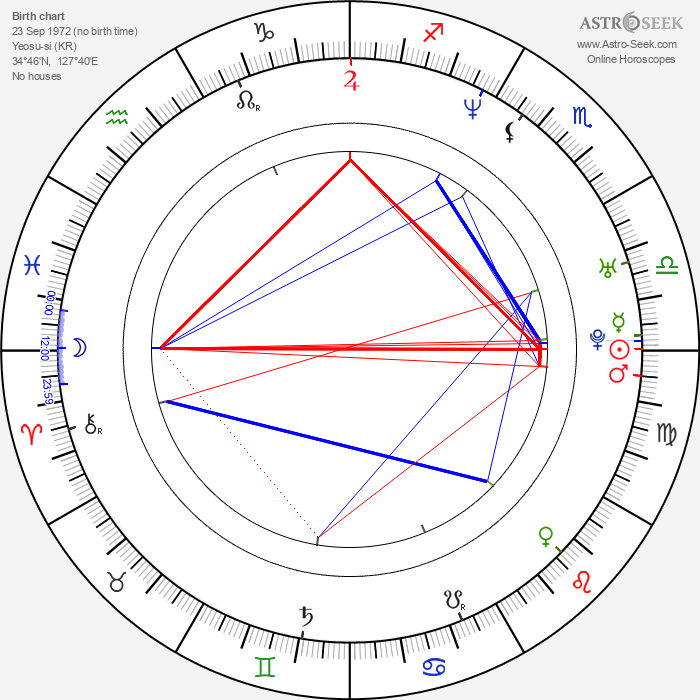 Eun-ha Shim - Astrology Natal Birth Chart