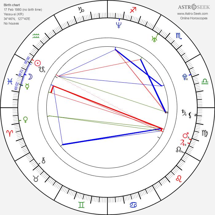 Eun-hee Hong - Astrology Natal Birth Chart
