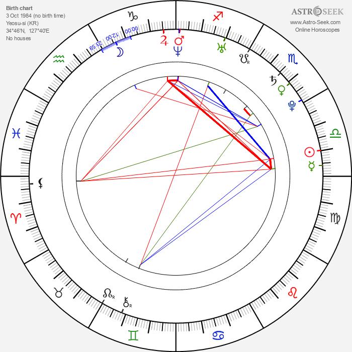 Eun-hye Yun - Astrology Natal Birth Chart