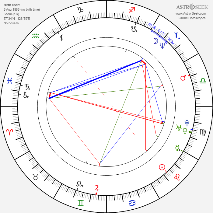 Eun-jin Pang - Astrology Natal Birth Chart