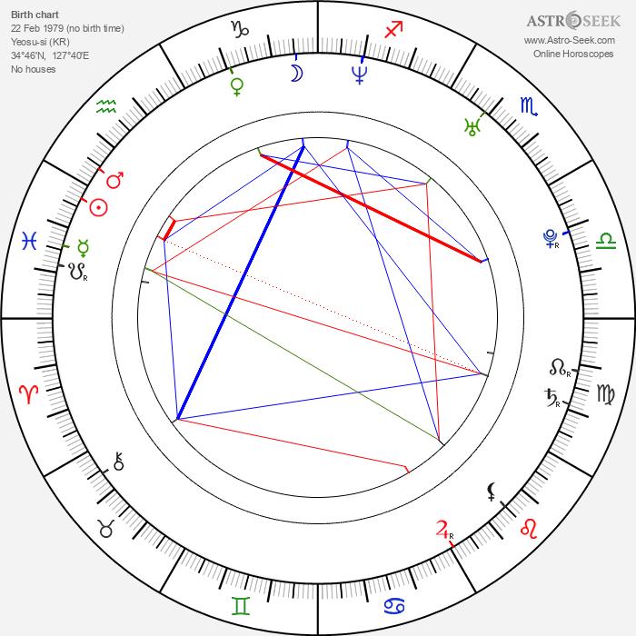 Eun-ju Choi - Astrology Natal Birth Chart