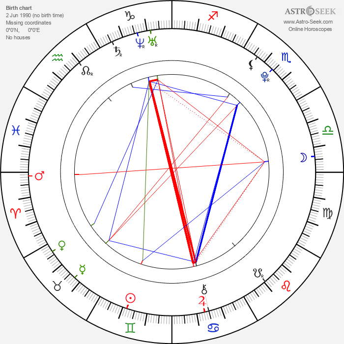 Eunice Baía - Astrology Natal Birth Chart