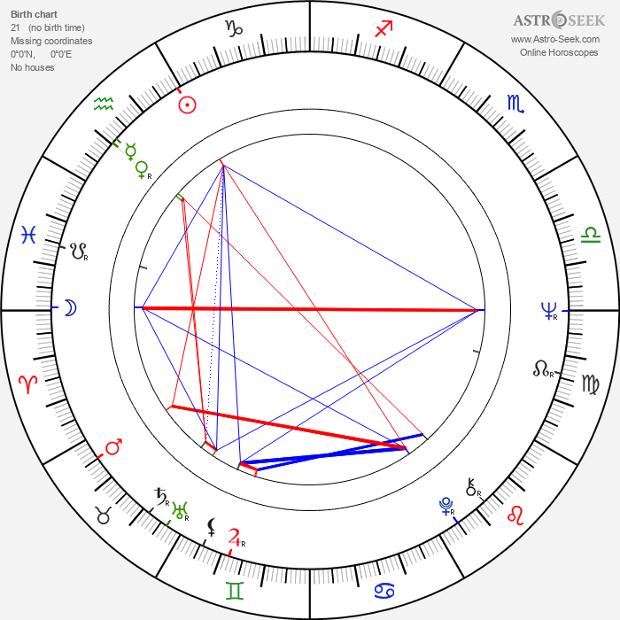 Eusébio - Astrology Natal Birth Chart
