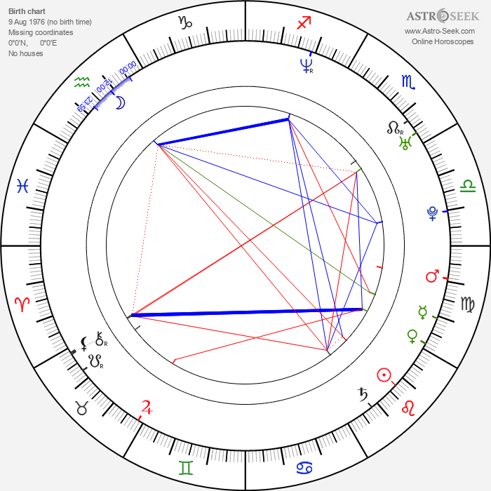 Eva Alexander - Astrology Natal Birth Chart