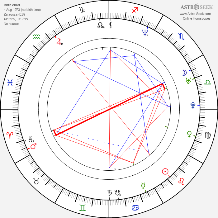 Eva Amaral - Astrology Natal Birth Chart