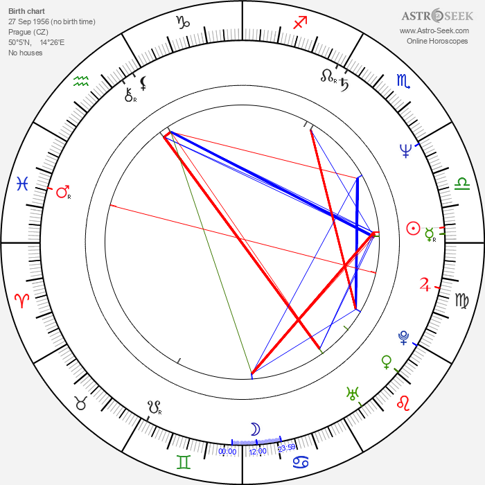 Eva Asterová - Astrology Natal Birth Chart