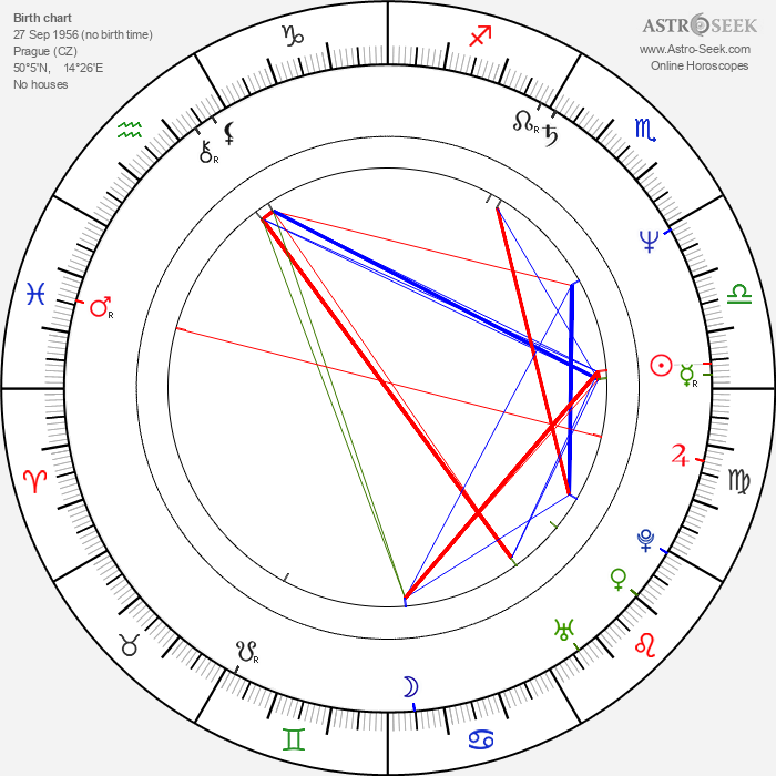 Eva Asterová - Astrology Natal Birth Chart