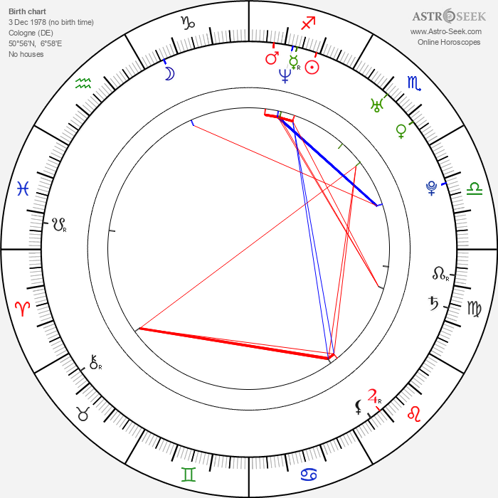 Eva Briegel - Astrology Natal Birth Chart