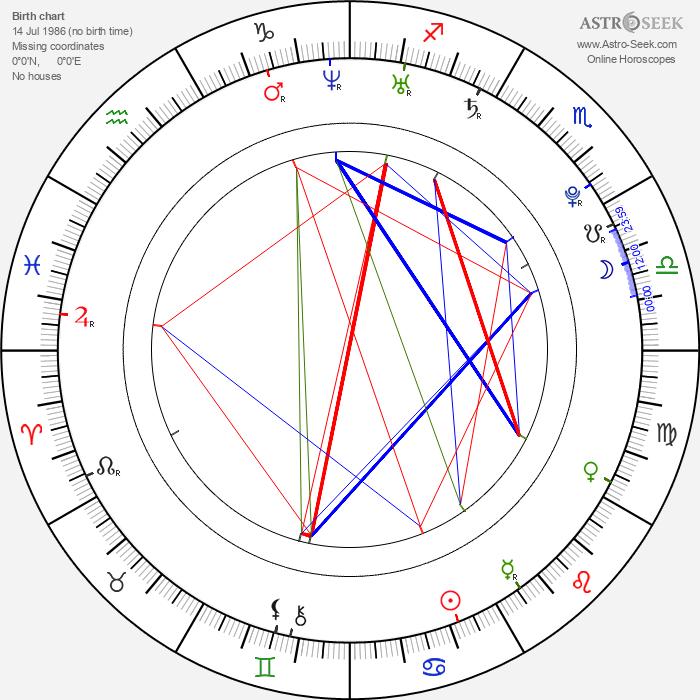 Eva Čerešňáková - Astrology Natal Birth Chart