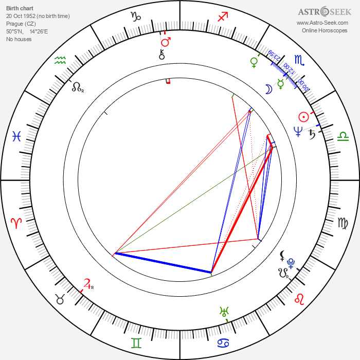 Eva Čeřovská - Astrology Natal Birth Chart