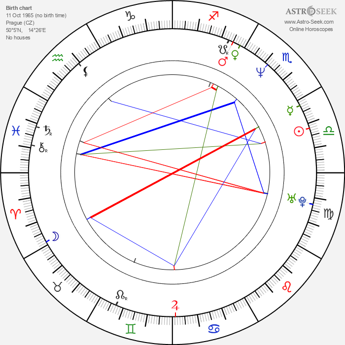 Eva Čížkovská - Astrology Natal Birth Chart