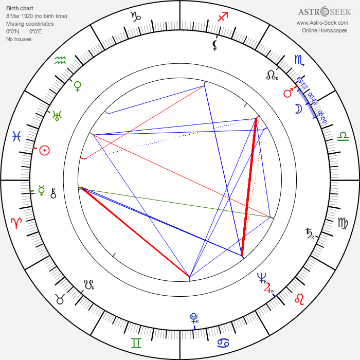 Eva Dahlbeck - Astrology Natal Birth Chart
