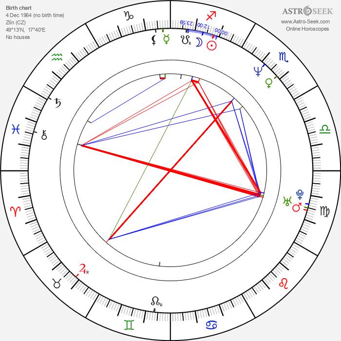 Eva Danková - Astrology Natal Birth Chart