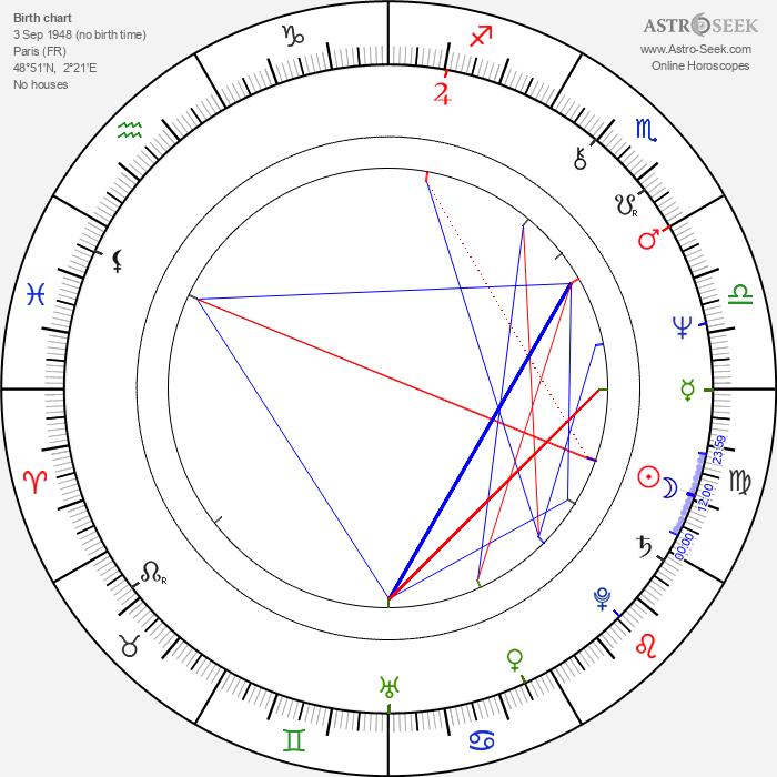 Eva Darlan - Astrology Natal Birth Chart