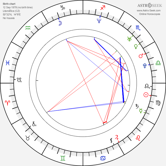 Eva Decastelo - Astrology Natal Birth Chart