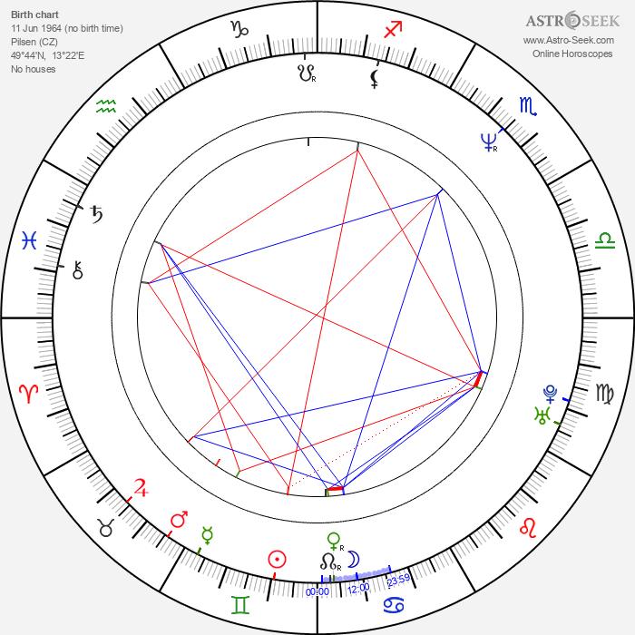 Eva Dundáčková - Astrology Natal Birth Chart