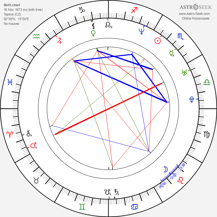 Eva Elsnerová - Astrology Natal Birth Chart