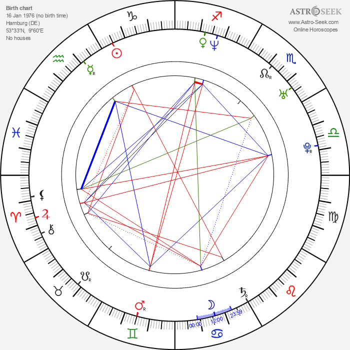 Eva Habermann - Astrology Natal Birth Chart